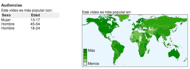 Audiencia de Kony 2012 en Youtube