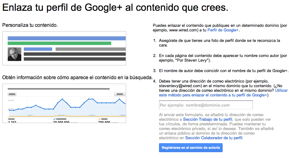 Formulario Google Authorship