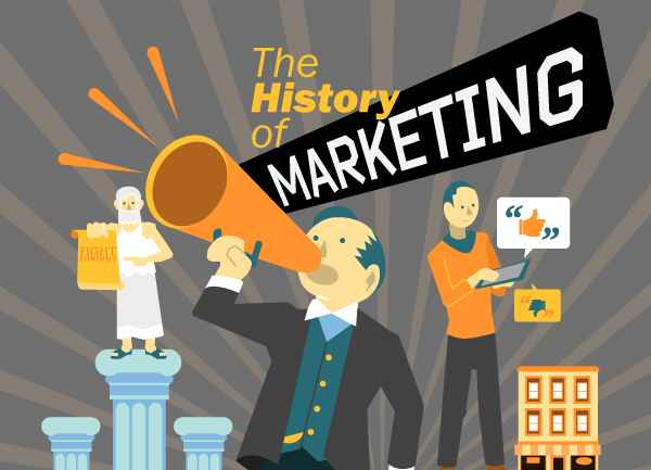 infografia-historia-del-marketing